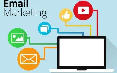 B2B Email Marketing Basics For Generating More New Clients